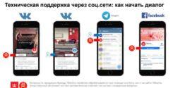 Техническая поддержка Tikkurila, ТЕКС: теперь через соц.сети